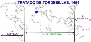 Tordesillas Treaty